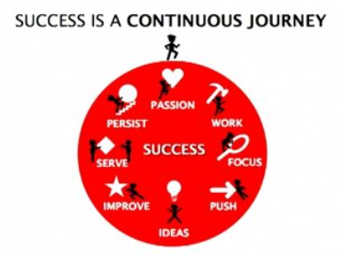 success-continuous-journey