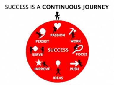 success-continuous-journey